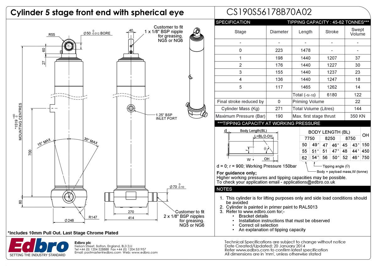 Edbro-CS190S56178B19A02