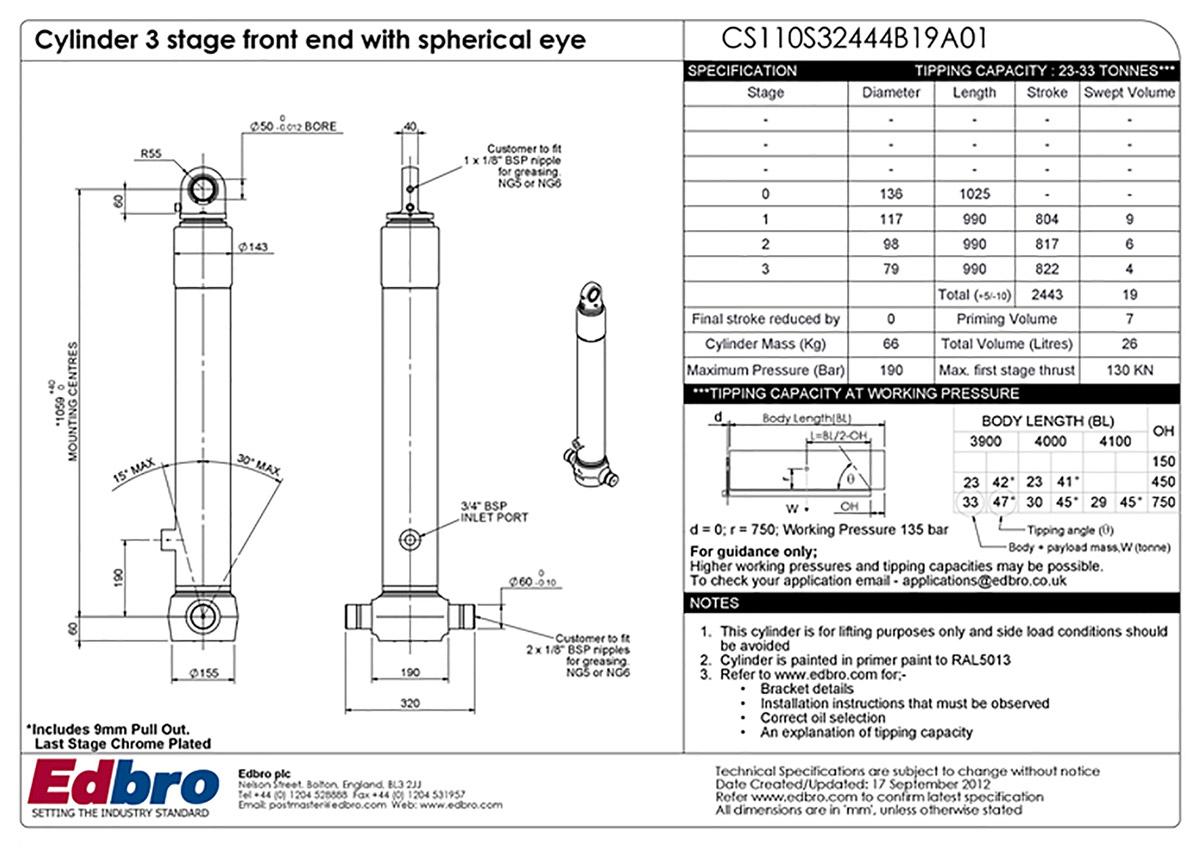Edbro CS110S32444B19