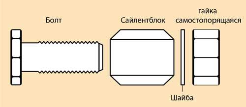 dy-shla-2