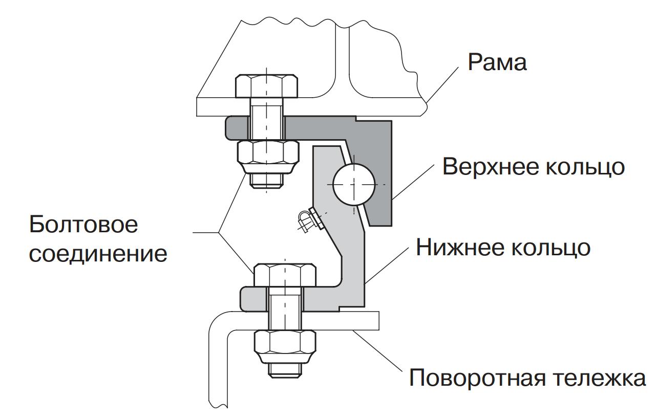 povorotnye-krugi-5